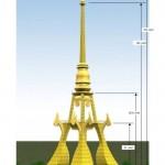 ภาพขนาดพระมหานิพพานเจดีย์